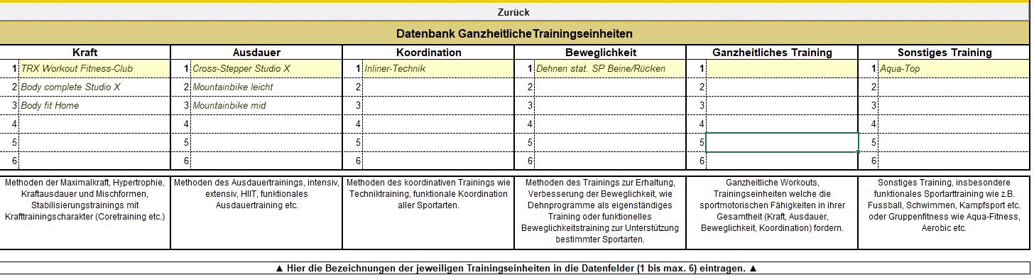 Hypertrophie Trainingsplan